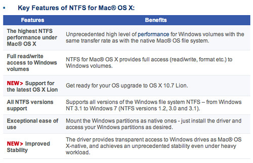 Mac Bundle: NTFS for Mac OS X 9 5 and HFS+ for Windows 9 0