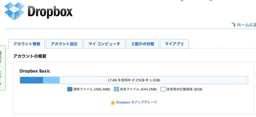 dropbox 7.25GB