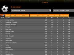 888 Football Statistics