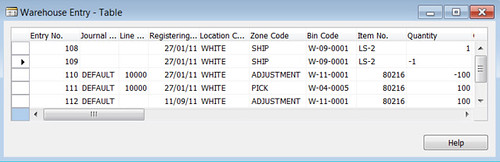 Calculate Whse. Adjustment - Warehouse Entries after Step 2
