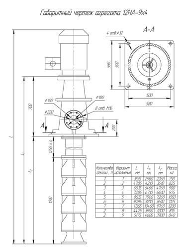 Габаритно-присоединительная характеристика насосов 12НА-9х4