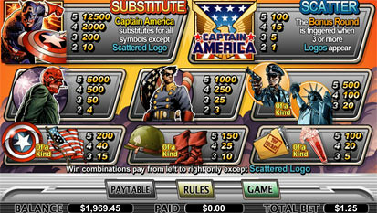 free Captain America slot mini symbol