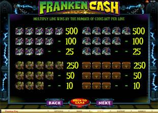 Franken Cash Slots Payout