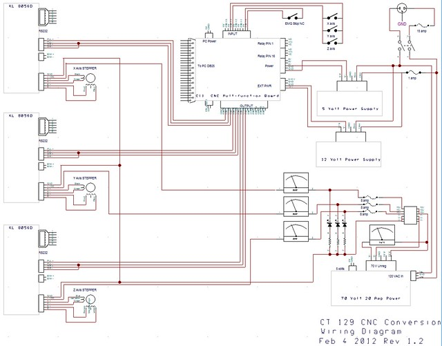 Ct129 Cnc Conversion Wiring Diagram