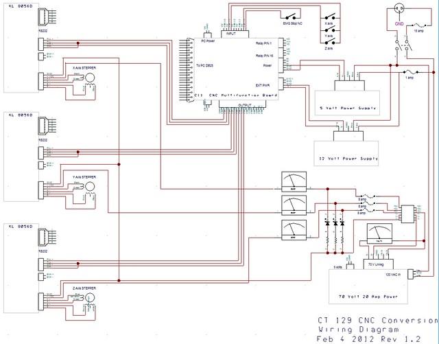 ct129    cnc    conversion    wiring       diagram      Flickr  Photo Sharing