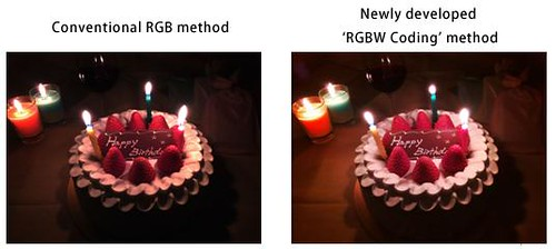 RGBW Coding method Sony
