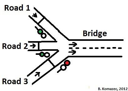 Semaphore-example