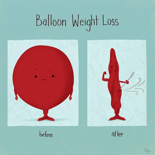 Balloon Weight Loss