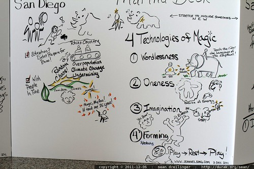 graphic recording by Jeannel King at TEDxSanDiego    MG 3747