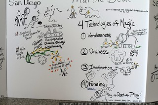 graphic recording by Jeannel King at TEDxSanDiego – _MG_3747