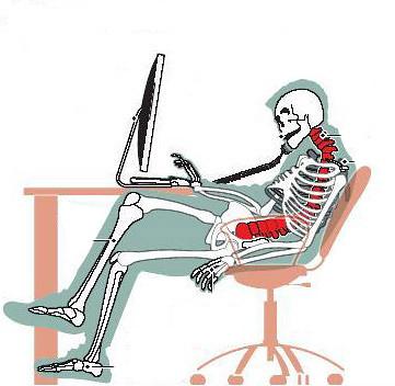 Esqueleto ante el ordenador
