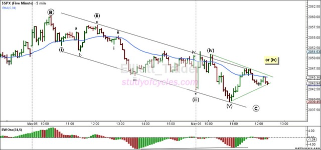 SPX - Five Minute - May-06 1221 PM (5 min)