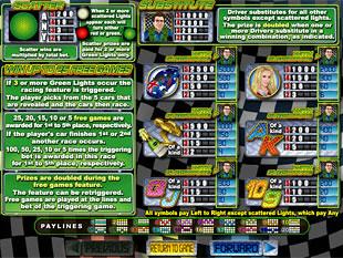 Green Light Slots Payout