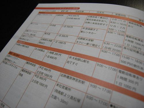 レビュー『奈良旅手帖2012』-12