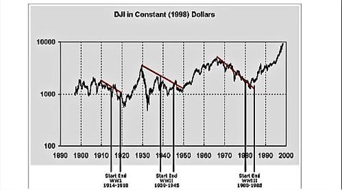 """Fwd: dji-chart tgas:""""2011-12-17"""""""