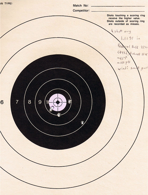 Rifle 100yard groups