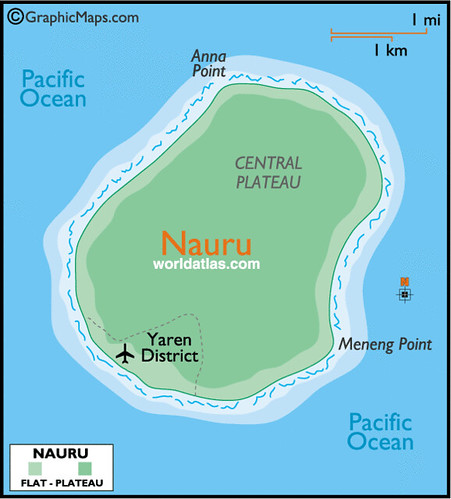 nauru-color