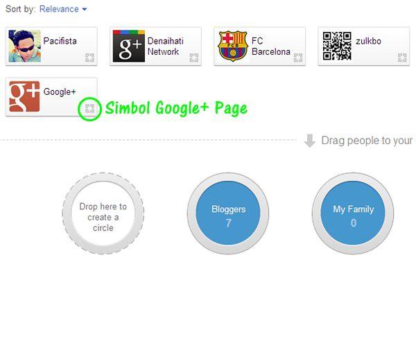Senarai kawan yang mempunyai Google+ Page
