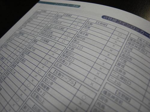 レビュー『奈良旅手帖2012』-10