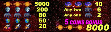free Red Planet slot game symbols