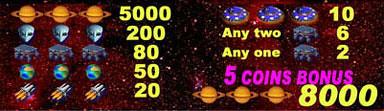 free Red Planet slot game symbols