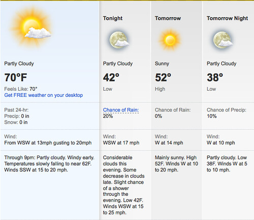 Screen shot 2012-01-12 at 2.24.11 PM