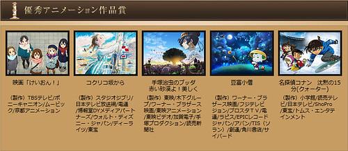 120117 - 號稱「日本奧斯卡」的《第35回日本アカデミー賞》動畫部門入圍名單正式出爐!