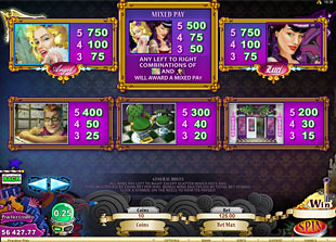 Hot Ink Slots Payout