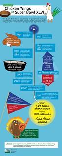 Super Bowl Infographic v2b – web – FINAL