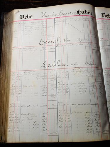 standard general ledger  sgl  chart of accounts