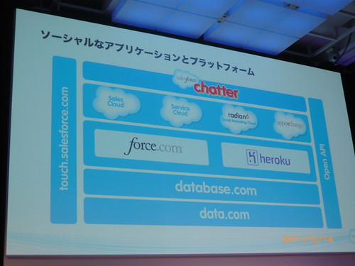 Cloudforce 2011Japan - 12