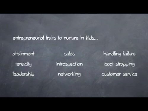 Entrepreneurial traits to nurture in Kids