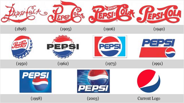 More Pepsi Logos
