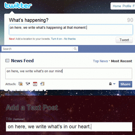 Differences - Facebook, Twitter And Tumblr Blog
