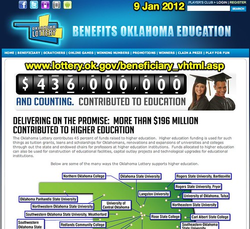 Oklahoma Lottery Commission - Beneficiary