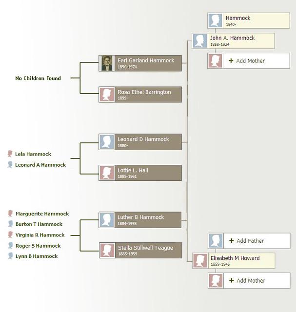 Hammock Family Tree