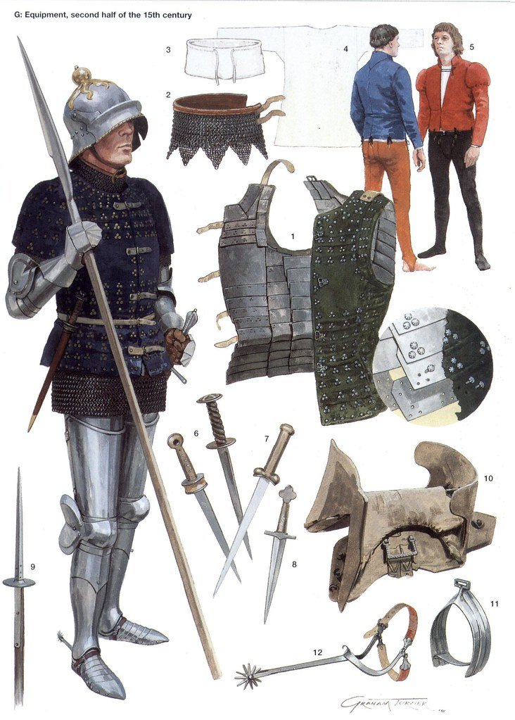 Armour of the 1470\'s - Image resources   Paradox Interactive Forums