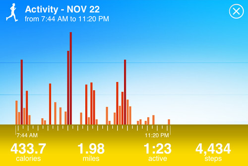 Activity - Up by Jawbone