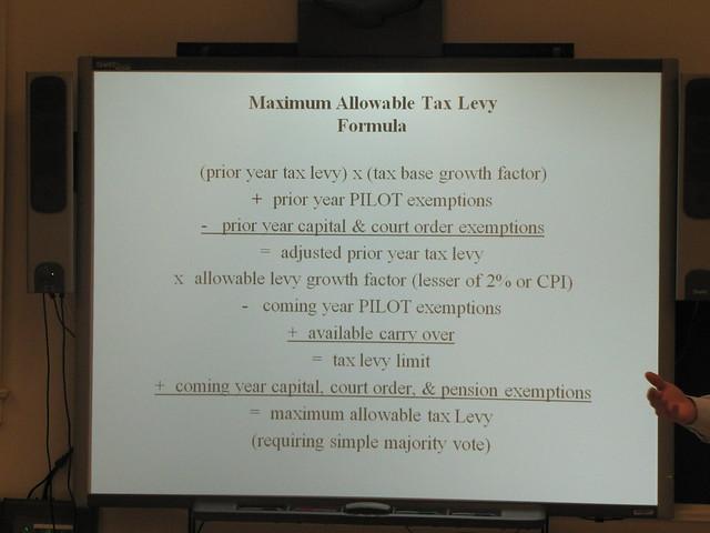 Maximum Allowable Tax Levy Formula
