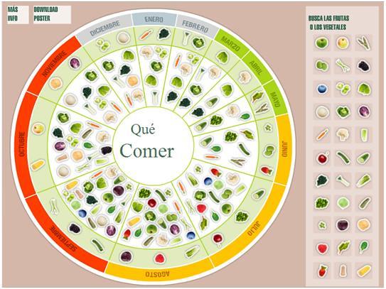 calendario-verduras