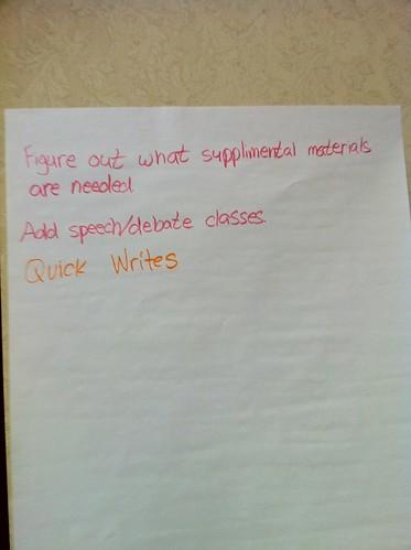 CCSS Curriculum 2