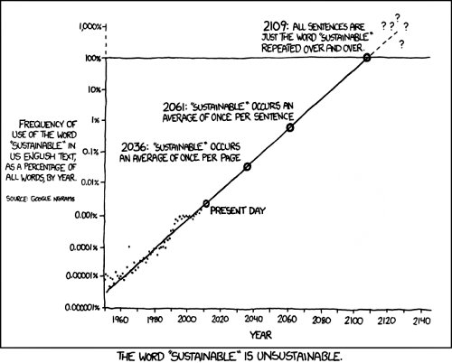 cartoon from xkcd via NRDC's OnEarth website