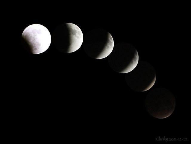 皆既月食の流れ