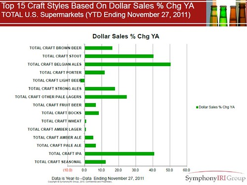 craft-$change-11-11-27