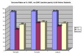 Statistics in IX Grade IX Grade