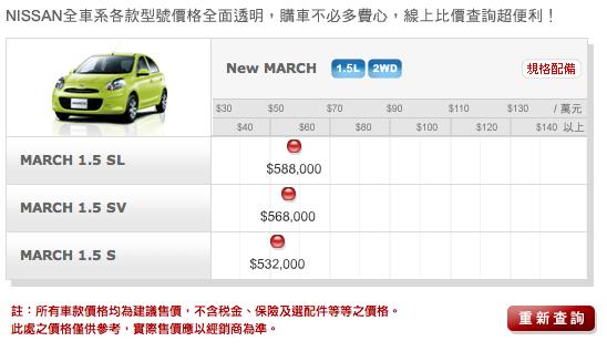 Nissan車價