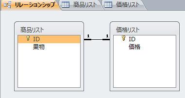1対1リレーションシップ MS Access