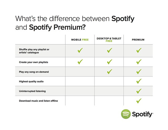 Spotify Comparison Chart copy