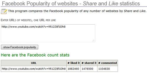 Kolaver Di - Facebook Stats