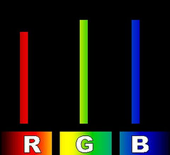 rgb_spectrum_sunlight_on_tv by bigleehimself